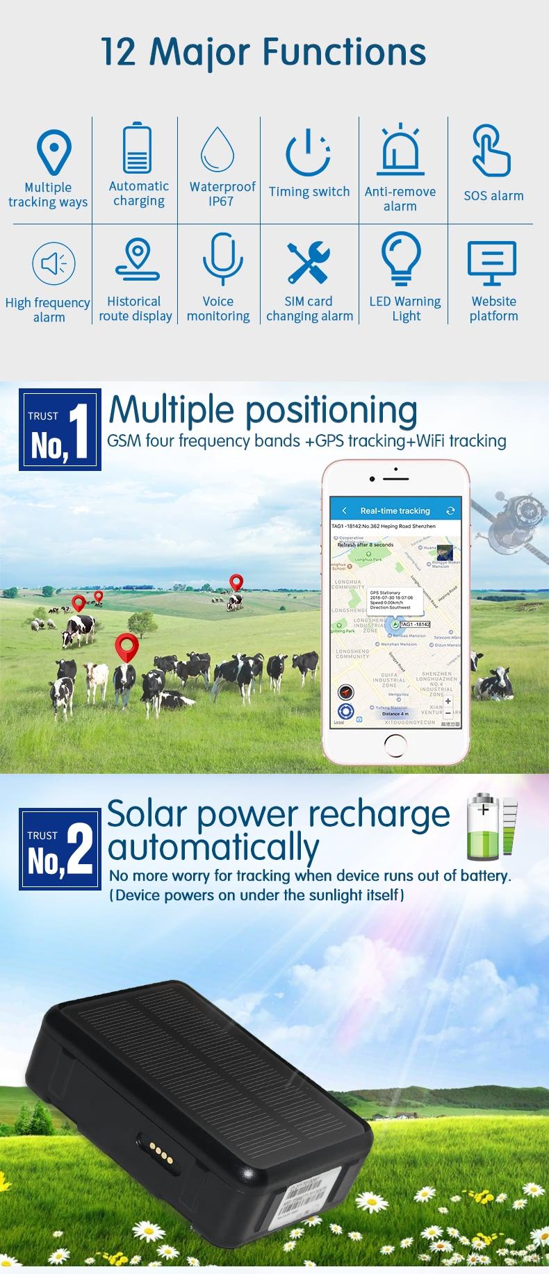 RF-Solar GPS Tracker